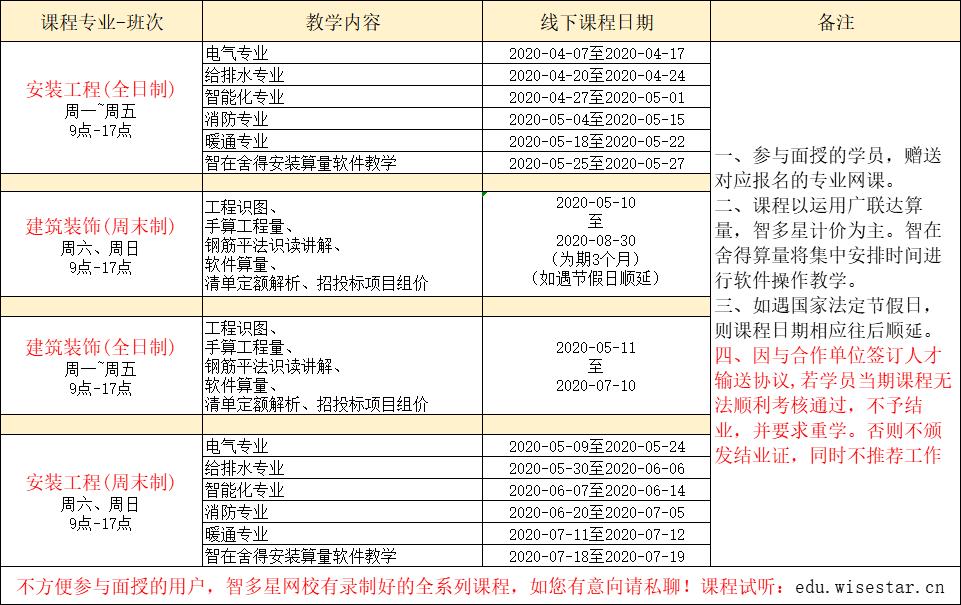 河北快3分析预测造价培训学校课程班次.png